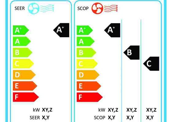 مصرف برق کولر گازی و درجه مصرف انرژی a